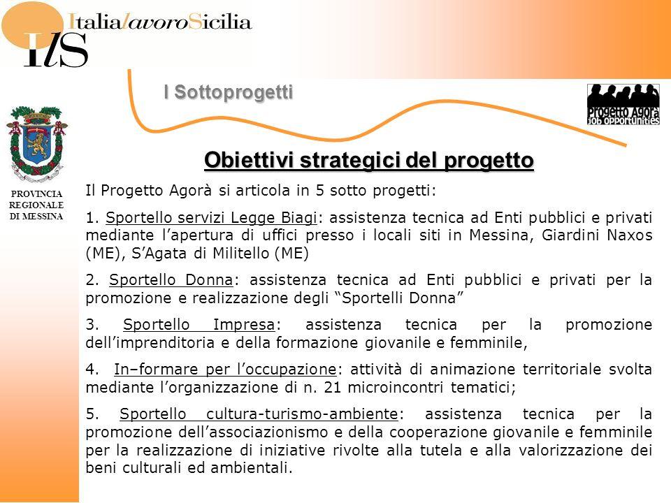 Obiettivi strategici del progetto Il Progetto Agorà si articola in 5 sotto progetti: 1.