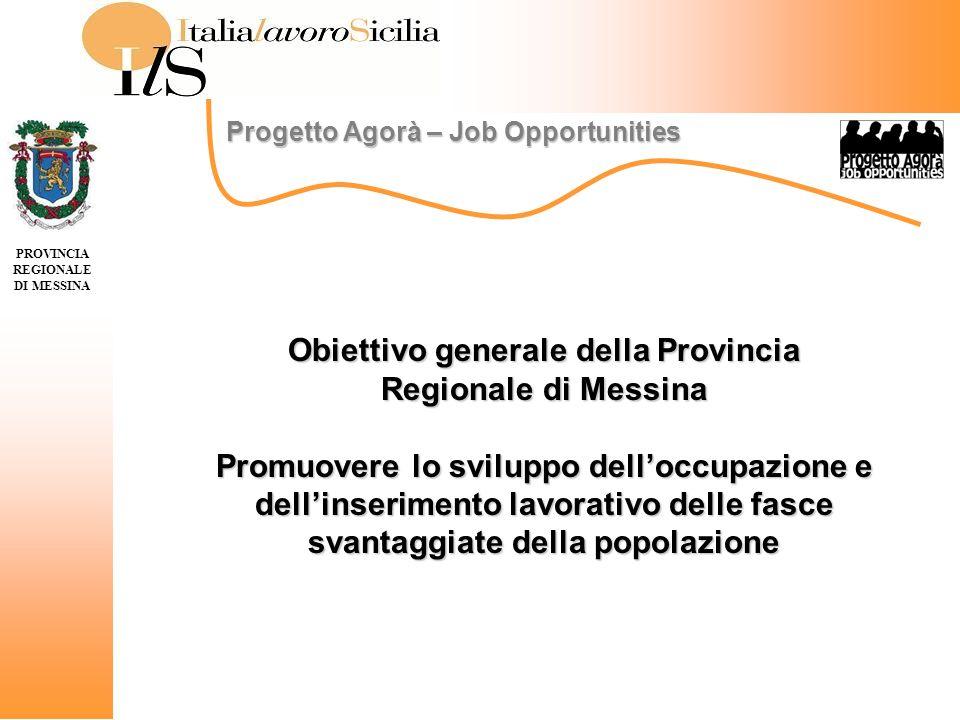 Obiettivo generale della Provincia Regionale di Messina Promuovere lo sviluppo delloccupazione e dellinserimento lavorativo delle fasce svantaggiate della popolazione PROVINCIA REGIONALE DI MESSINA Progetto Agorà – Job Opportunities