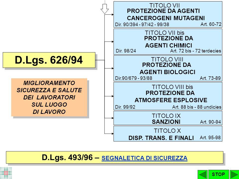 DALLA SCUOLA UN LAVORO SICURO Corso LABC della Sicurezza e Igiene sul Lavoro TITOLO III D.Lgs.
