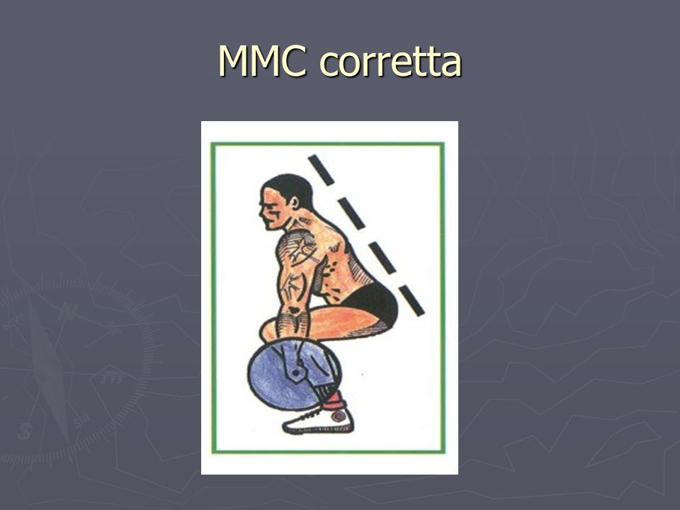 MMC corretta