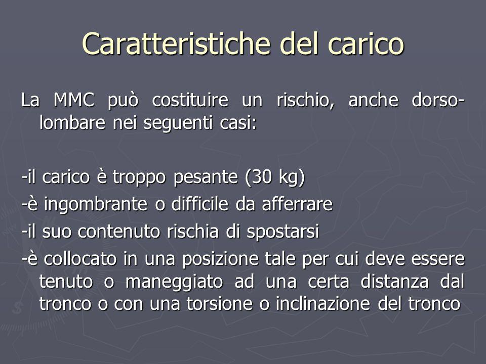Caratteristiche del carico La MMC può costituire un rischio, anche dorso- lombare nei seguenti casi: -il carico è troppo pesante (30 kg) -è ingombrant