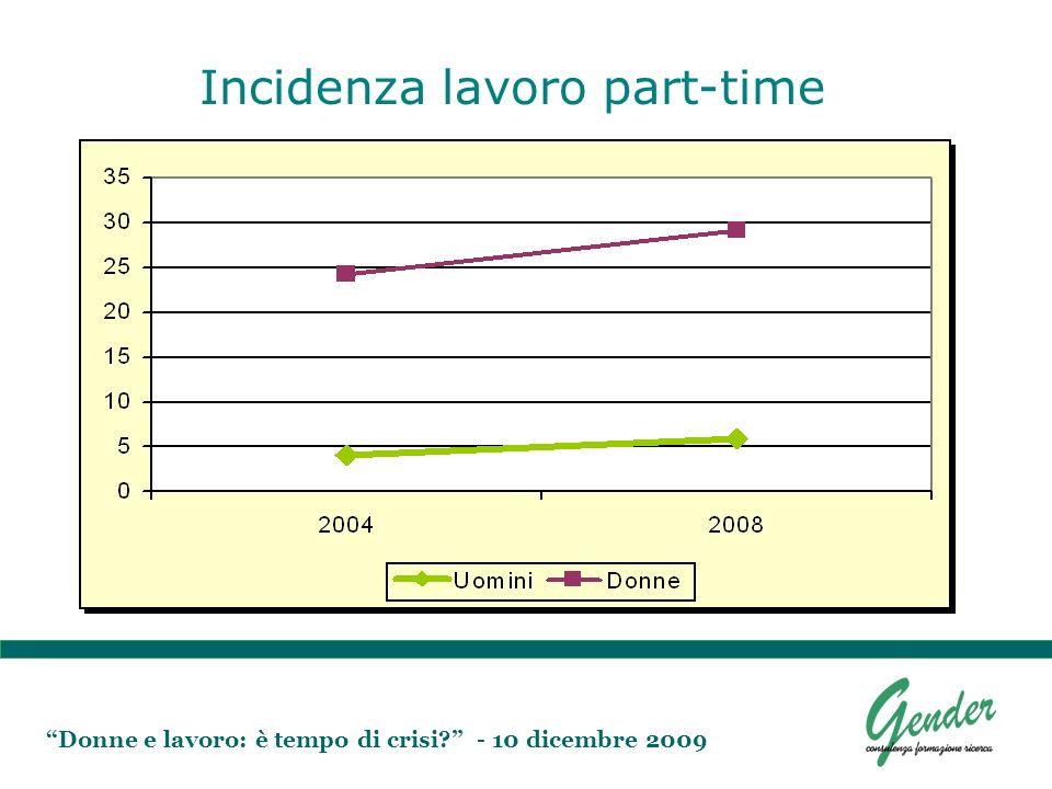 Donne e lavoro: è tempo di crisi? - 10 dicembre 2009 Incidenza lavoro part-time