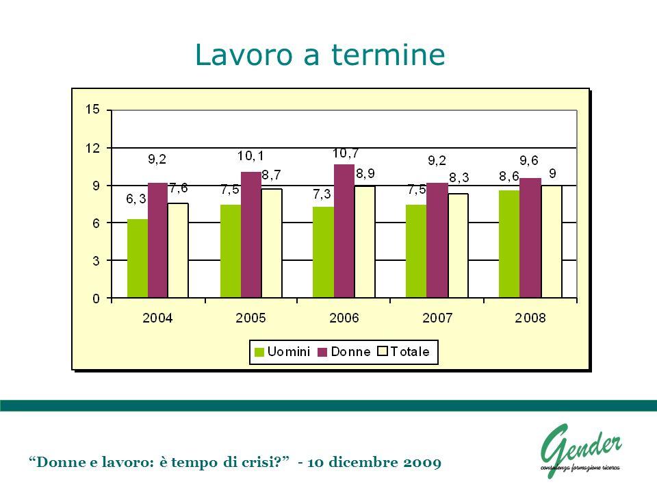 Donne e lavoro: è tempo di crisi? - 10 dicembre 2009 Lavoro a termine