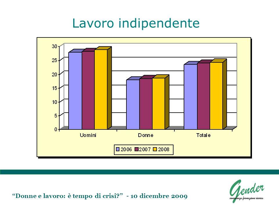 Donne e lavoro: è tempo di crisi? - 10 dicembre 2009 Lavoro indipendente