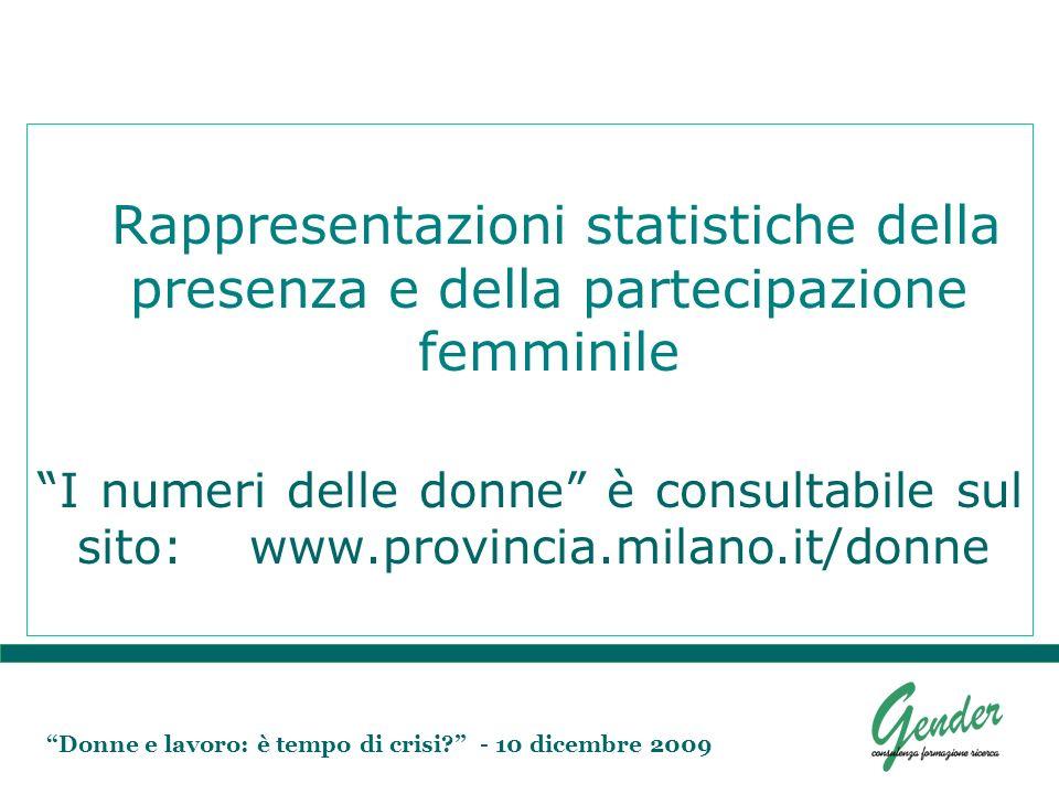 Donne e lavoro: è tempo di crisi? - 10 dicembre 2009 Popolazione residente