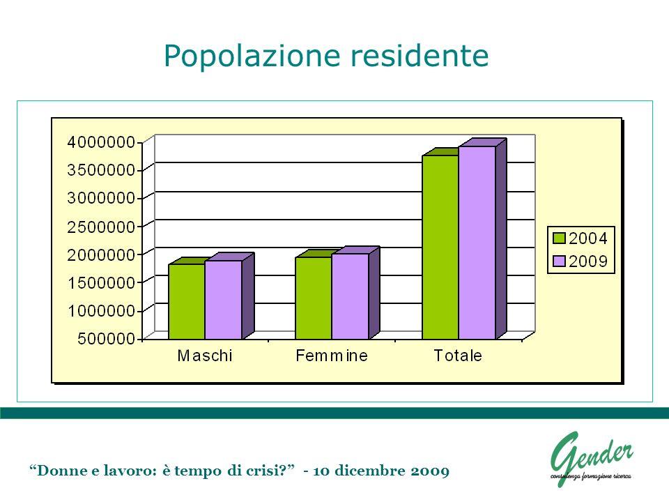 Donne e lavoro: è tempo di crisi? - 10 dicembre 2009 Popolazione per classi di età