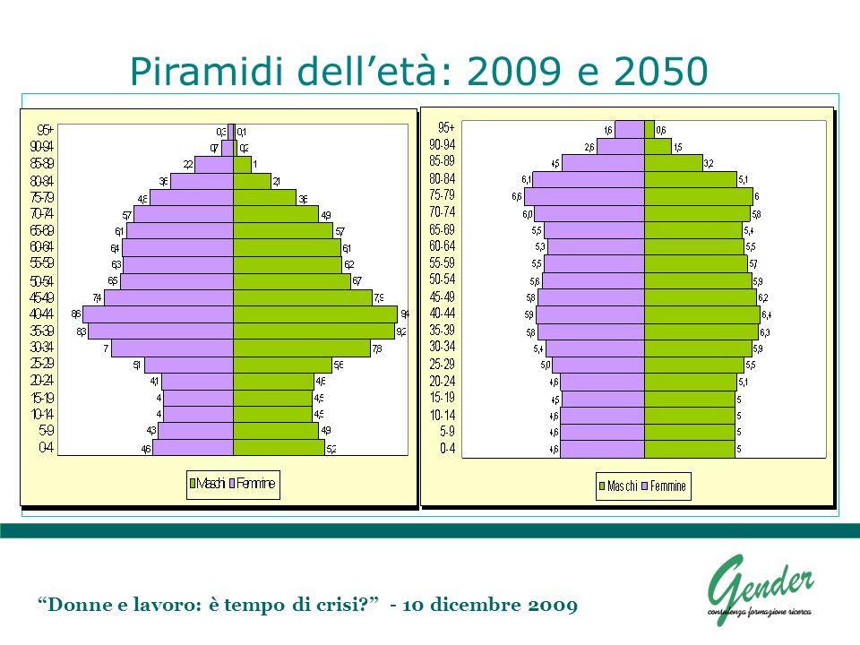 Donne e lavoro: è tempo di crisi? - 10 dicembre 2009 Piramidi delletà: 2009 e 2050