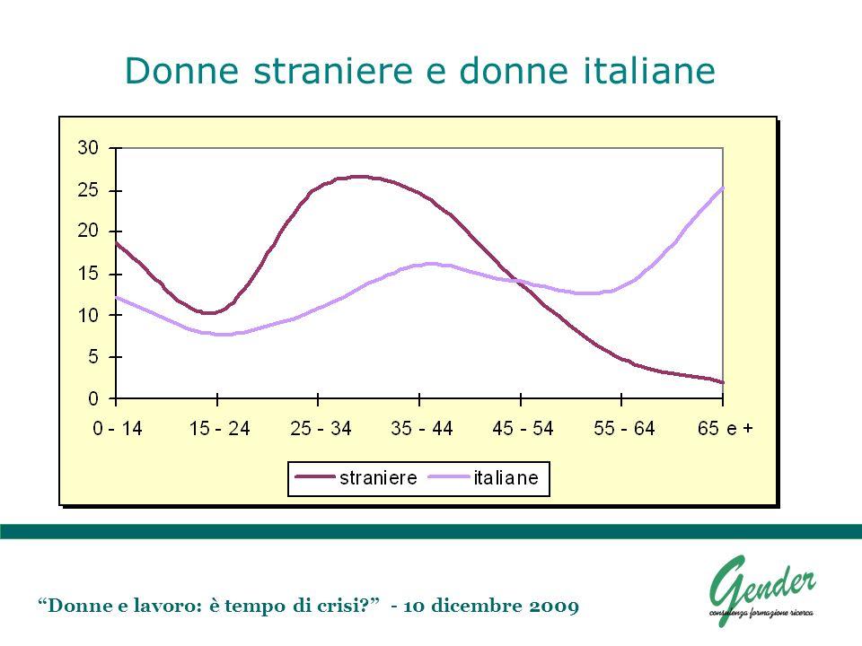 Donne e lavoro: è tempo di crisi? - 10 dicembre 2009 Donne straniere e donne italiane