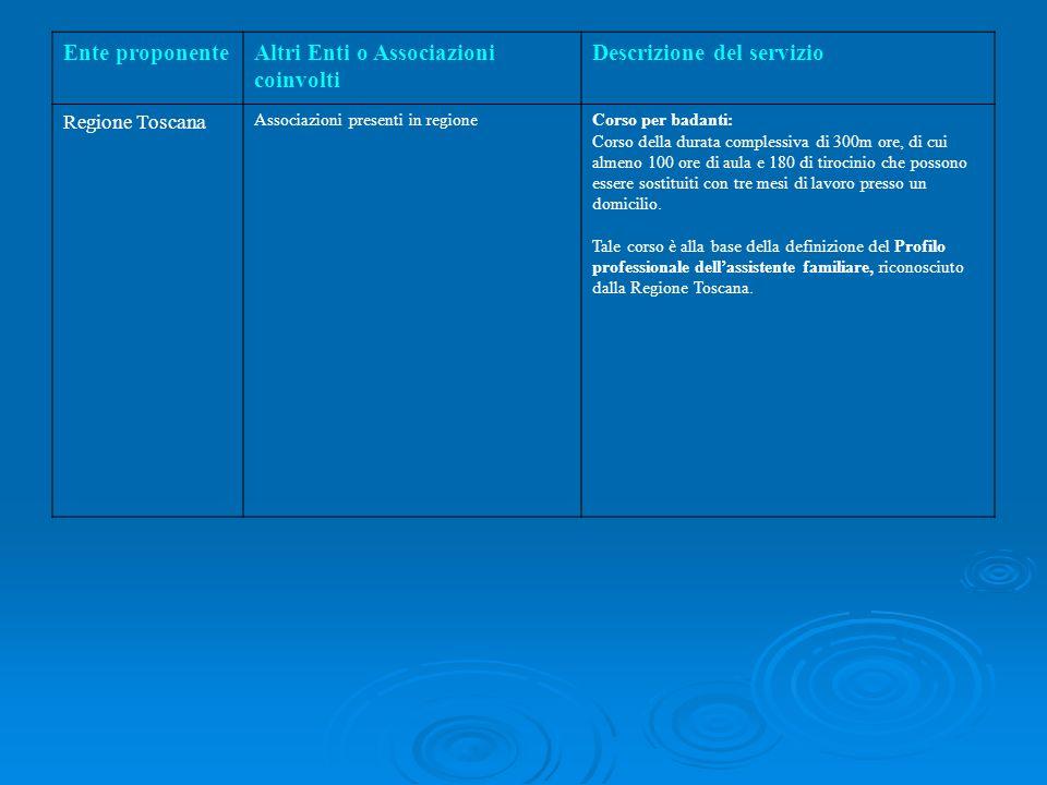 Ente proponenteAltri Enti o Associazioni coinvolti Descrizione del servizio Regione Toscana Associazioni presenti in regioneCorso per badanti: Corso d