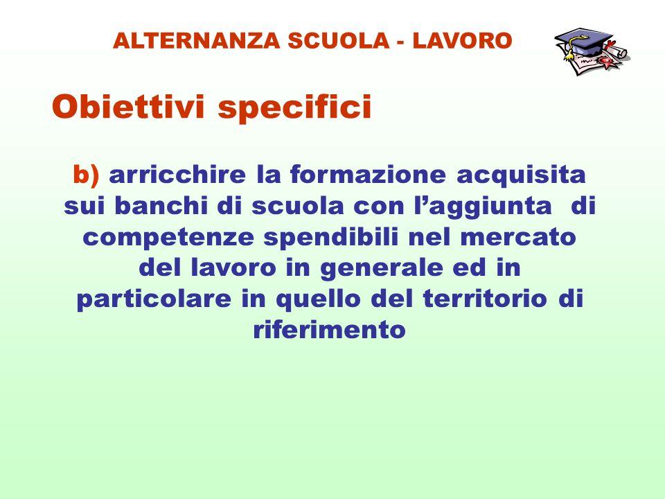 ALTERNANZA SCUOLA - LAVORO b) arricchire la formazione acquisita sui banchi di scuola con laggiunta di competenze spendibili nel mercato del lavoro in generale ed in particolare in quello del territorio di riferimento Obiettivi specifici