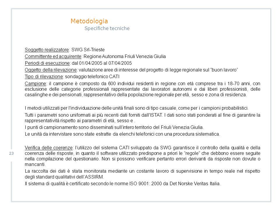 23 Metodologia Specifiche tecniche Soggetto realizzatore: SWG Srl-Trieste Committente ed acquirente: Regione Autonoma Friuli Venezia Giulia Periodi di esecuzione: dal 01/04/2005 al 07/04/2005 Oggetto della rilevazione: valutazione aree di interesse del progetto di legge regionale sul buon lavoro Tipo di rilevazione: sondaggio telefonico CATI Campione: il campione è composto da 600 individui residenti in regione con età comprese tra i 18-70 anni, con esclusione delle categorie professionali rappresentate dai lavoratori autonomi e dai liberi professionisti, delle casalinghe e dei pensionati, rappresentativo della popolazione regionale per età, sesso e zona di residenza.