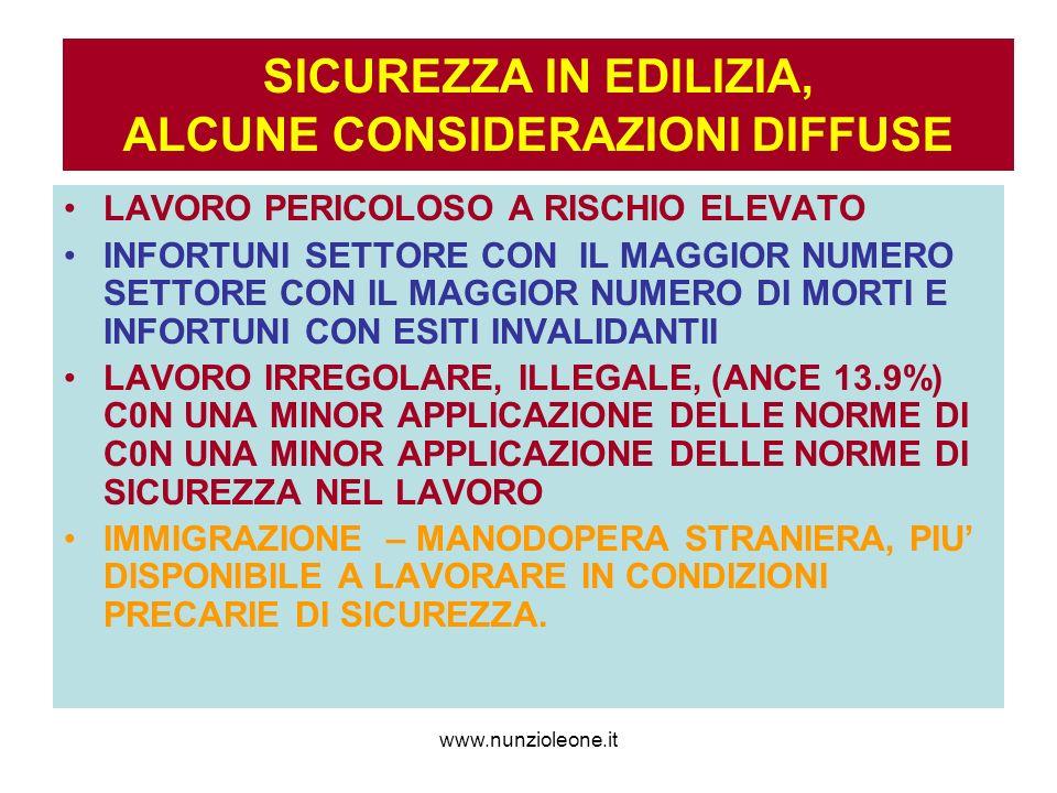 www.nunzioleone.it ViolazionePeriodo di non rilascio del DURC Articoli 589, comma 2, c.p.24 mesi Articolo 437 c.p.24 mesi 590, comma 3, c.p.18 mesi Disposizioni indicate dallarticolo 22, comma 3 lett.