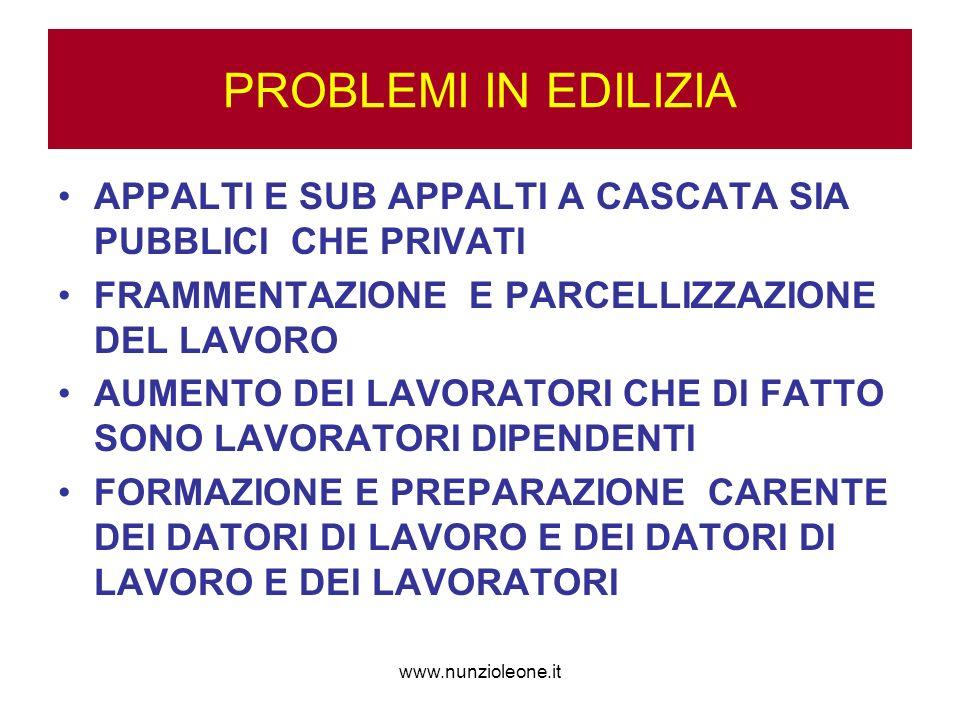 www.nunzioleone.it Art.131. Piani di sicurezza (art.