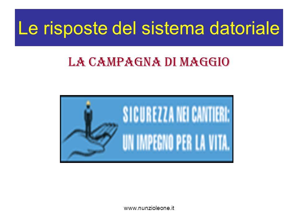 www.nunzioleone.it Le risposte del sistema datoriale La campagna di maggio