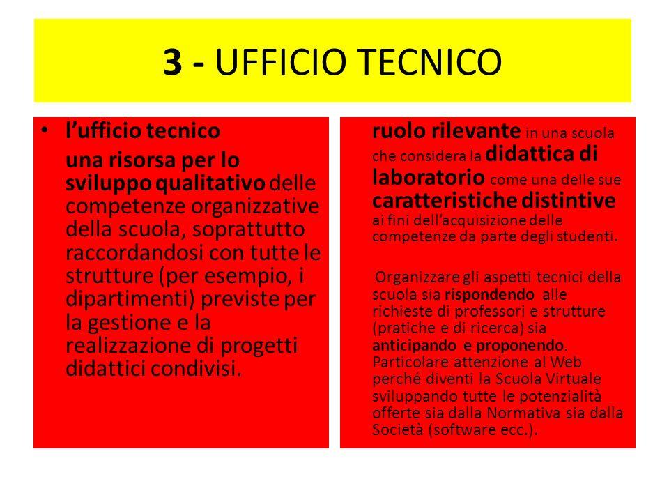3 - UFFICIO TECNICO lufficio tecnico una risorsa per lo sviluppo qualitativo delle competenze organizzative della scuola, soprattutto raccordandosi con tutte le strutture (per esempio, i dipartimenti) previste per la gestione e la realizzazione di progetti didattici condivisi.