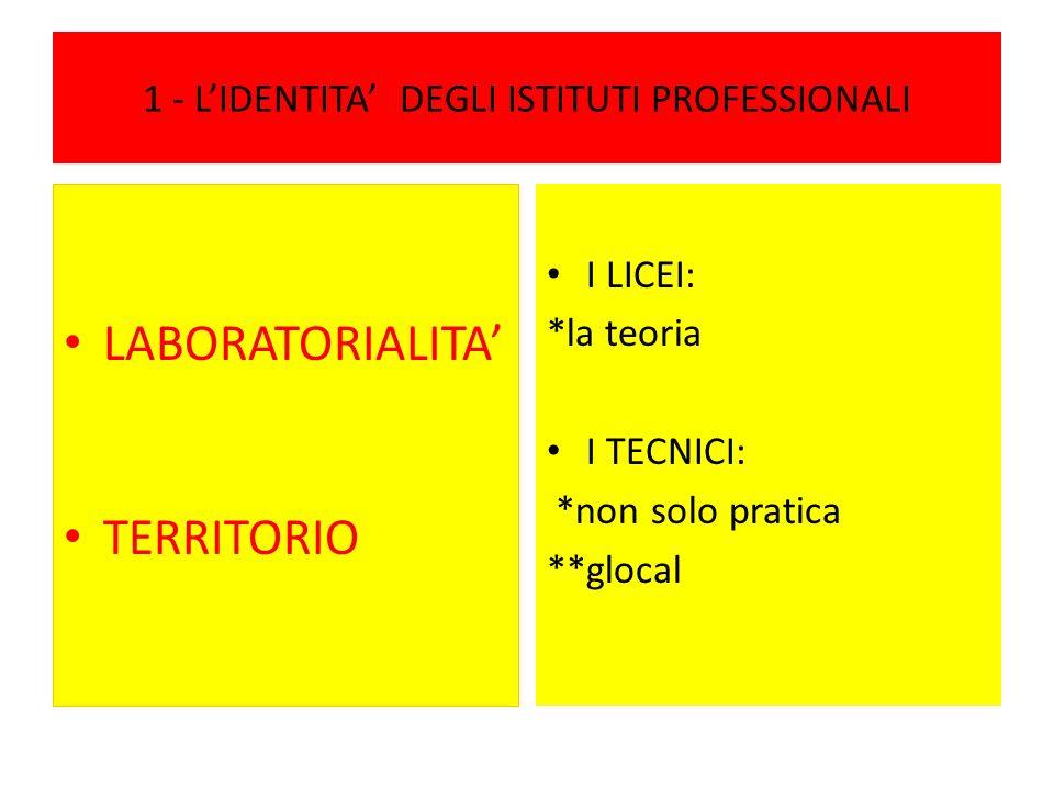 1 - LIDENTITA DEGLI ISTITUTI PROFESSIONALI LABORATORIALITA TERRITORIO I LICEI: *la teoria I TECNICI: *non solo pratica **glocal
