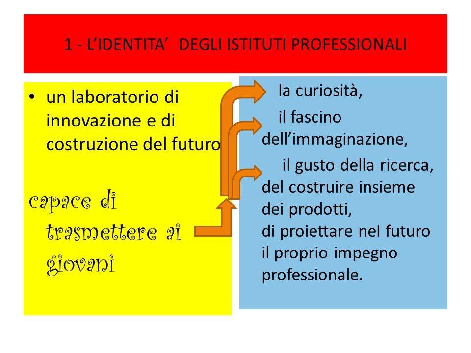 1 - LIDENTITA DEGLI ISTITUTI PROFESSIONALI un laboratorio di innovazione e di costruzione del futuro, capace di trasmettere ai giovani la curiosità, il fascino dellimmaginazione, il gusto della ricerca, del costruire insieme dei prodotti, di proiettare nel futuro il proprio impegno professionale.