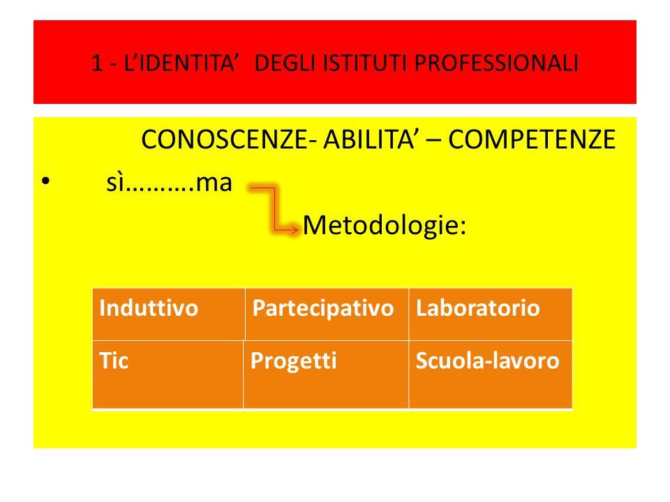 1 - LIDENTITA DEGLI ISTITUTI PROFESSIONALI CONOSCENZE- ABILITA – COMPETENZE sì……….ma Metodologie: InduttivoPartecipativoLaboratorio TicProgettiScuola-lavoro