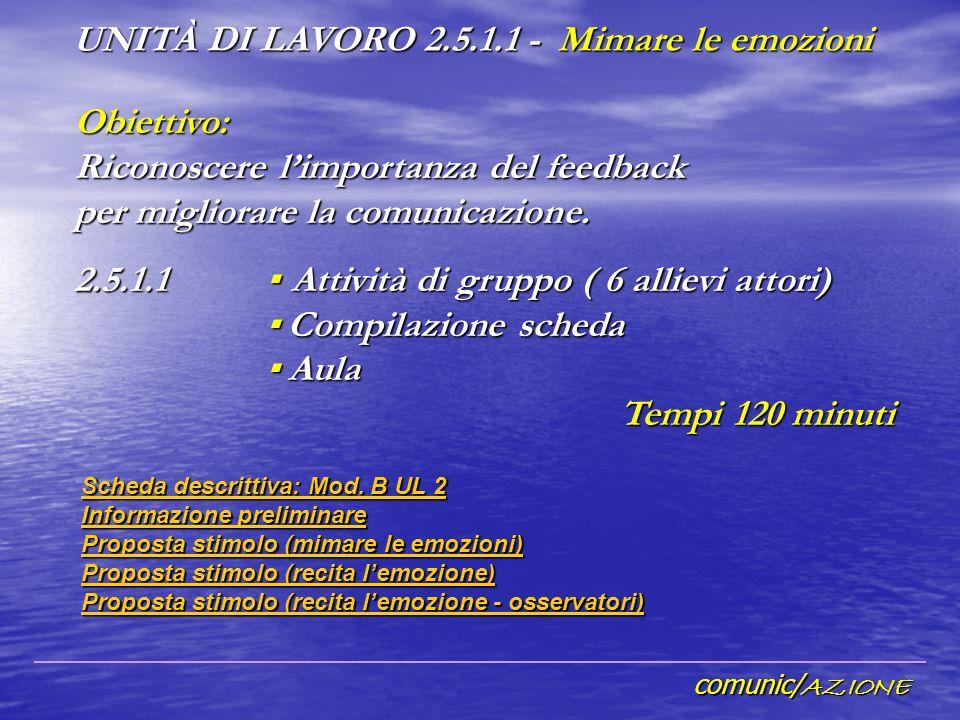 comunic/ AZIONE Obiettivo: Riconoscere limportanza del feedback per migliorare la comunicazione.