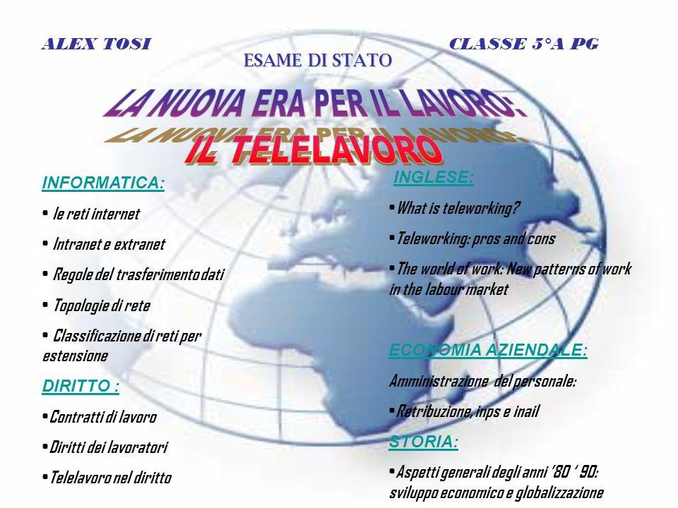 ALEX TOSI CLASSE 5°A PG INFORMATICA: le reti internet Intranet e extranet Regole del trasferimento dati Topologie di rete Classificazione di reti per