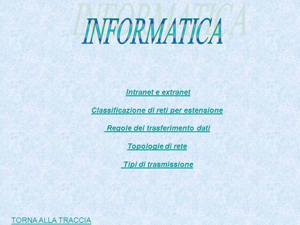 Intranet e extranet Classificazione di reti per estensione Regole del trasferimento dati Topologie di rete Tipi di trasmissione TORNA ALLA TRACCIA