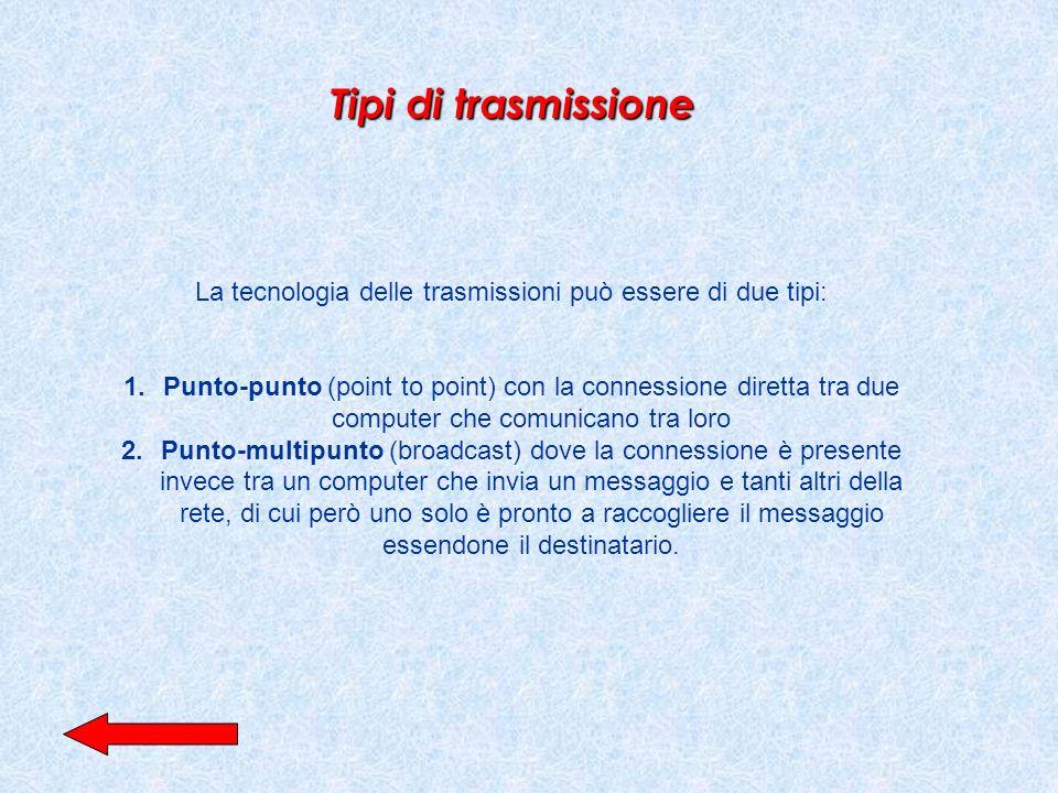 Tipi di trasmissione La tecnologia delle trasmissioni può essere di due tipi: 1.Punto-punto (point to point) con la connessione diretta tra due comput