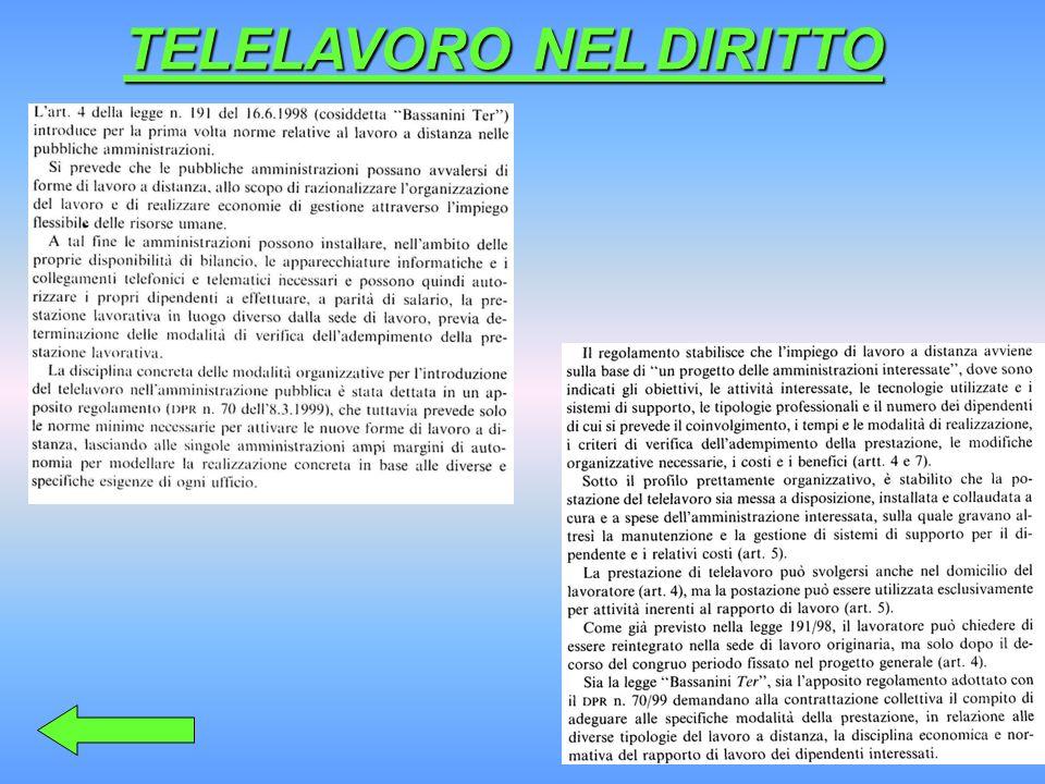 TELELAVORO NEL DIRITTO