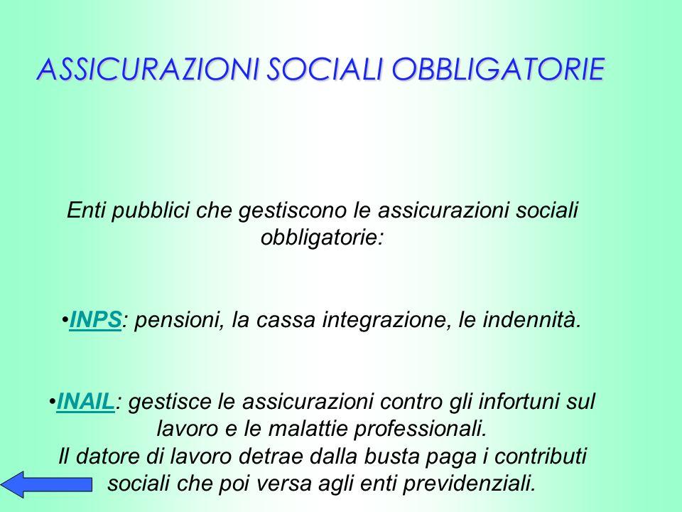 ASSICURAZIONI SOCIALI OBBLIGATORIE Enti pubblici che gestiscono le assicurazioni sociali obbligatorie: INPS: pensioni, la cassa integrazione, le inden