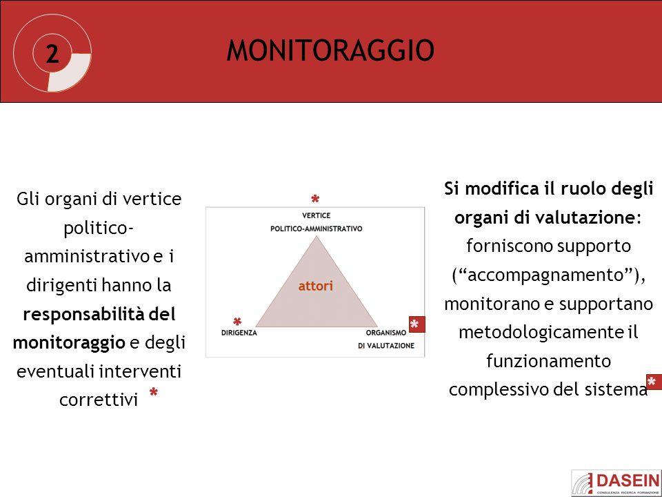 2 MONITORAGGIO Gli organi di vertice politico- amministrativo e i dirigenti hanno la responsabilità del monitoraggio e degli eventuali interventi corr