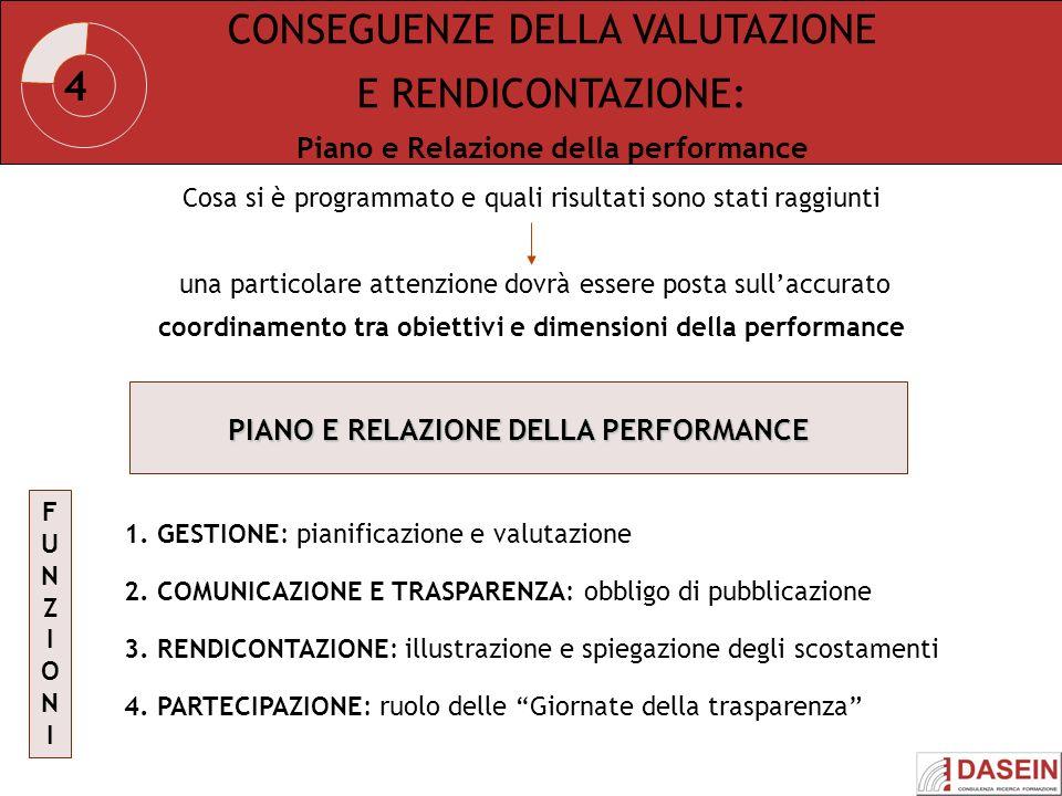 4 CONSEGUENZE DELLA VALUTAZIONE E RENDICONTAZIONE: Piano e Relazione della performance Cosa si è programmato e quali risultati sono stati raggiunti un