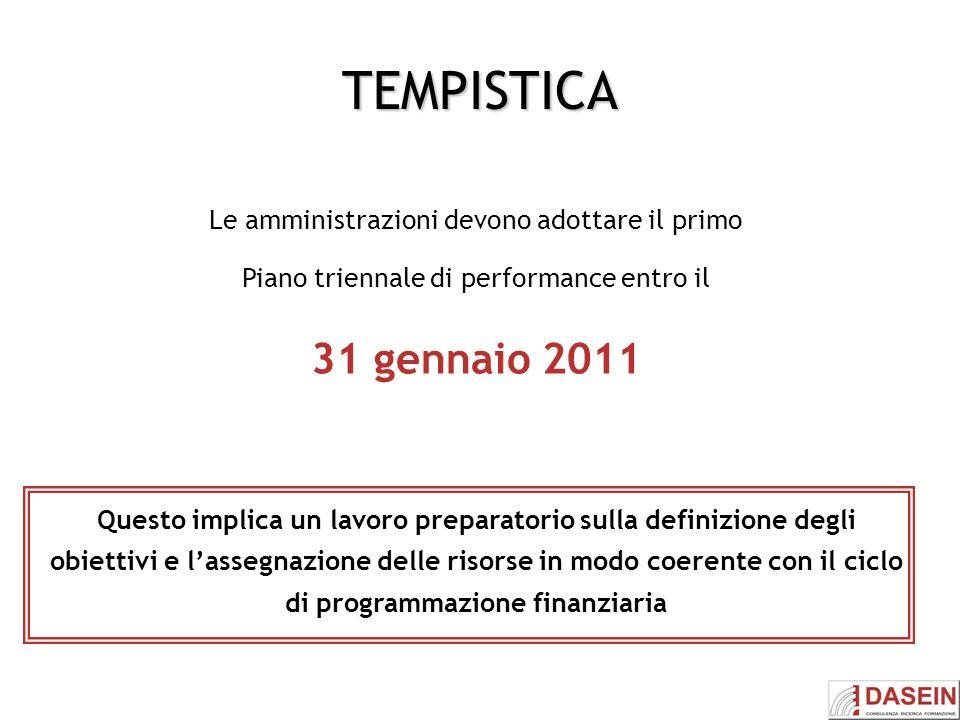 TEMPISTICA Le amministrazioni devono adottare il primo Piano triennale di performance entro il 31 gennaio 2011 Questo implica un lavoro preparatorio s