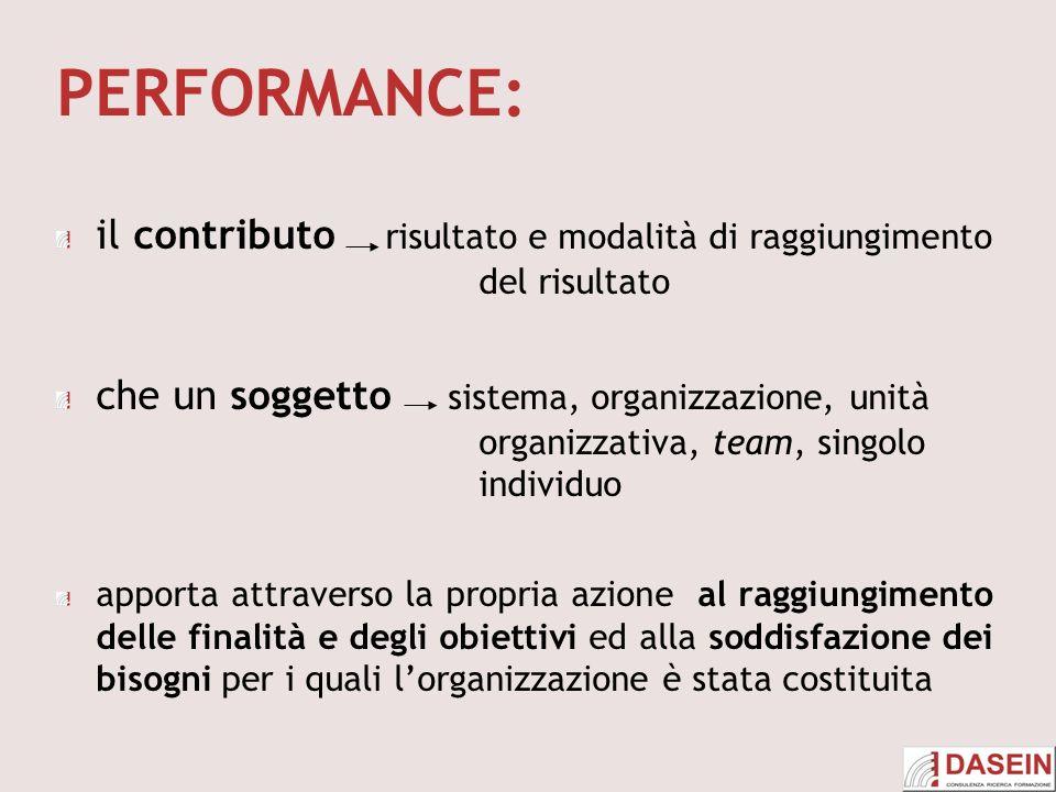 PERFORMANCE: il contributo risultato e modalità di raggiungimento del risultato che un soggetto sistema, organizzazione, unità organizzativa, team, singolo individuo apporta attraverso la propria azione al raggiungimento delle finalità e degli obiettivi ed alla soddisfazione dei bisogni per i quali lorganizzazione è stata costituita