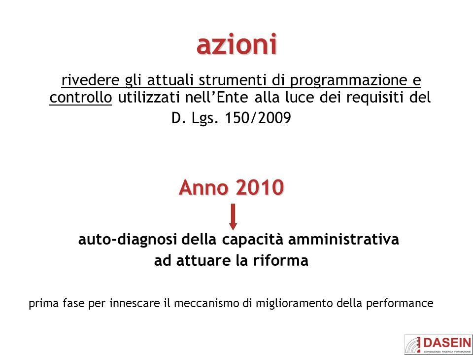 azioni rivedere gli attuali strumenti di programmazione e controllo utilizzati nellEnte alla luce dei requisiti del D. Lgs. 150/2009 Anno 2010 auto-di