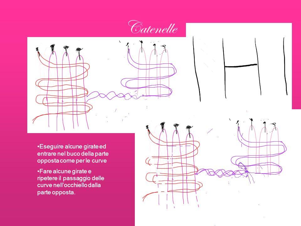 Catenelle Eseguire alcune girate ed entrare nel buco della parte opposta come per le curve Fare alcune girate e ripetere il passaggio delle curve nell