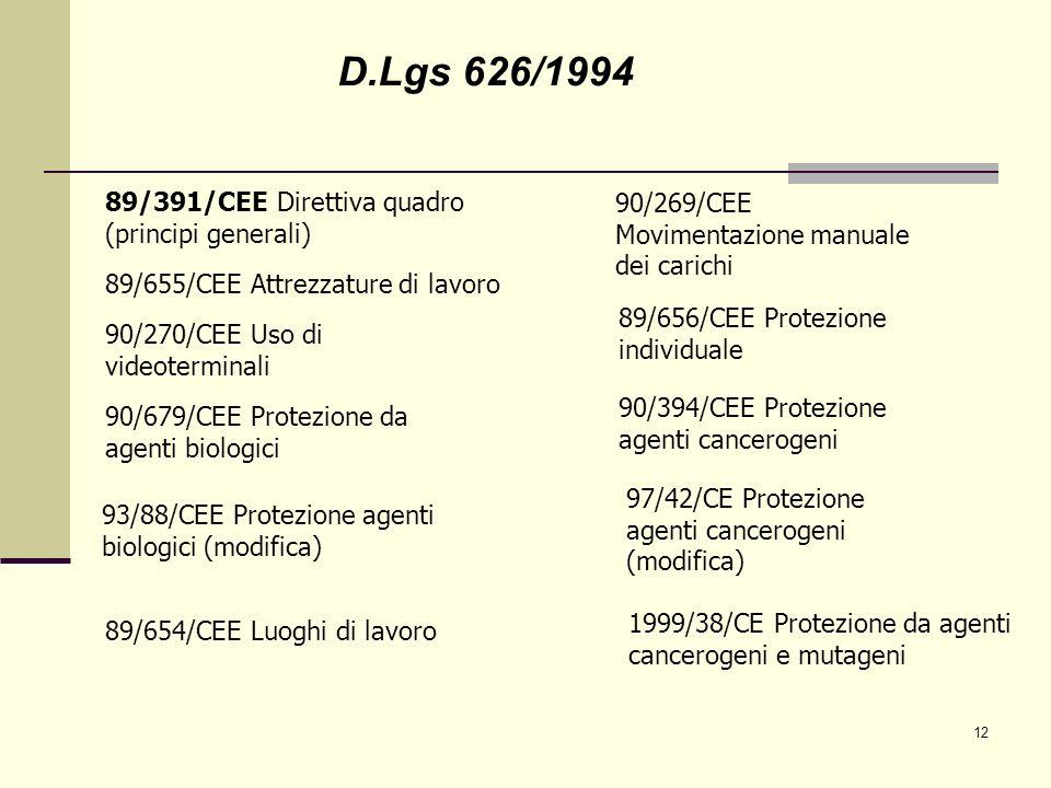 12 89/391/CEE Direttiva quadro (principi generali) 89/655/CEE Attrezzature di lavoro 1999/38/CE Protezione da agenti cancerogeni e mutageni 90/679/CEE