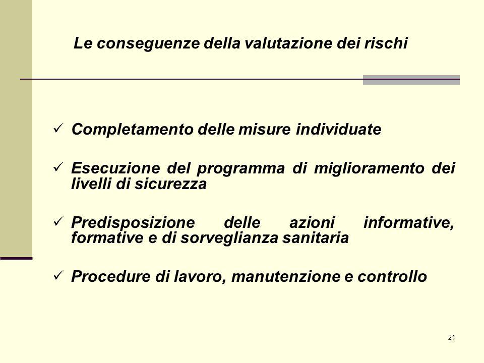 21 Completamento delle misure individuate Esecuzione del programma di miglioramento dei livelli di sicurezza Predisposizione delle azioni informative,