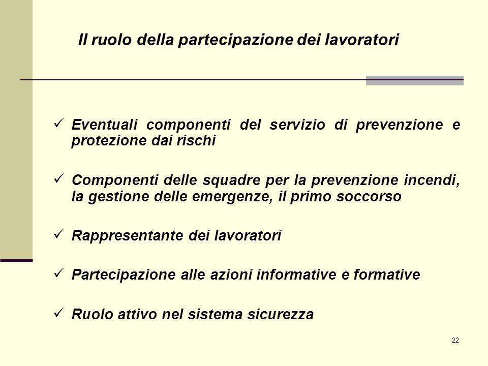 22 Eventuali componenti del servizio di prevenzione e protezione dai rischi Componenti delle squadre per la prevenzione incendi, la gestione delle eme