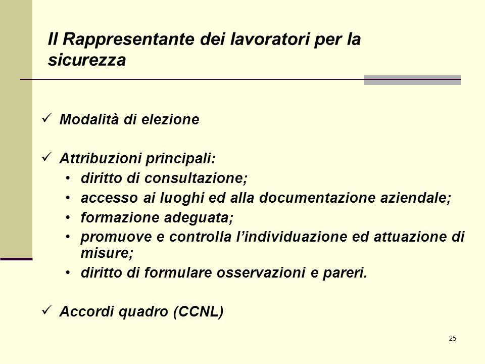 25 Modalità di elezione Attribuzioni principali: diritto di consultazione; accesso ai luoghi ed alla documentazione aziendale; formazione adeguata; pr