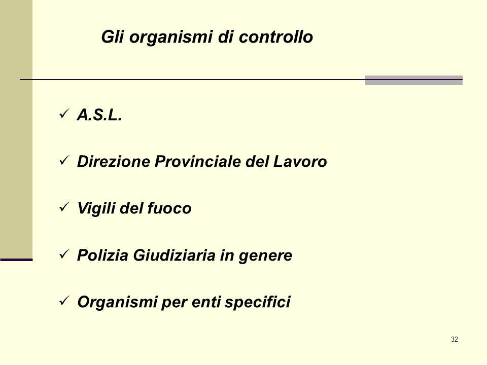 32 Gli organismi di controllo A.S.L. Direzione Provinciale del Lavoro Vigili del fuoco Polizia Giudiziaria in genere Organismi per enti specifici