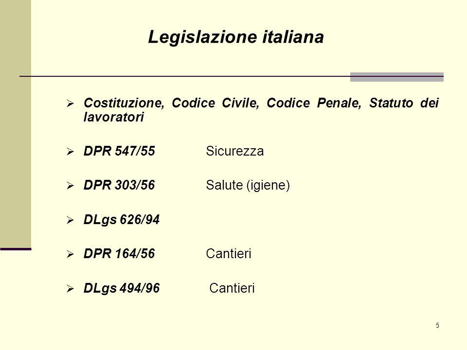 5 Costituzione, Codice Civile, Codice Penale, Statuto dei lavoratori DPR 547/55Sicurezza DPR 303/56Salute (igiene) DLgs 626/94 DPR 164/56Cantieri DLgs