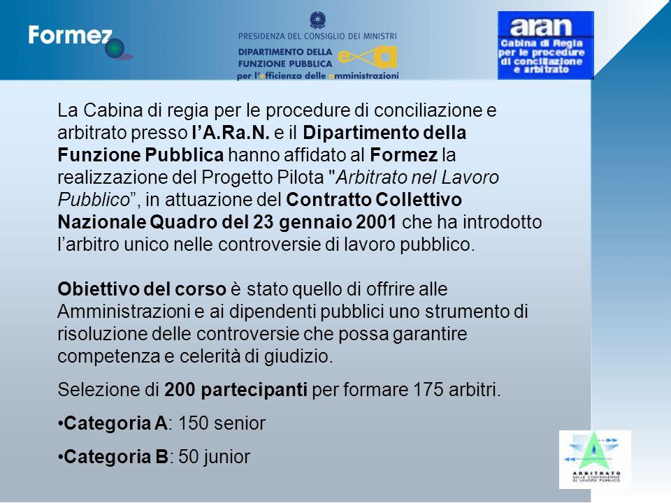 Progetto Arbitrato nel Lavoro Pubblico Centro Congressi Conte di Cavour Roma, 26 ottobre 2005 Convegno Larbitrato nelle controversie di lavoro: prospettive di sviluppo