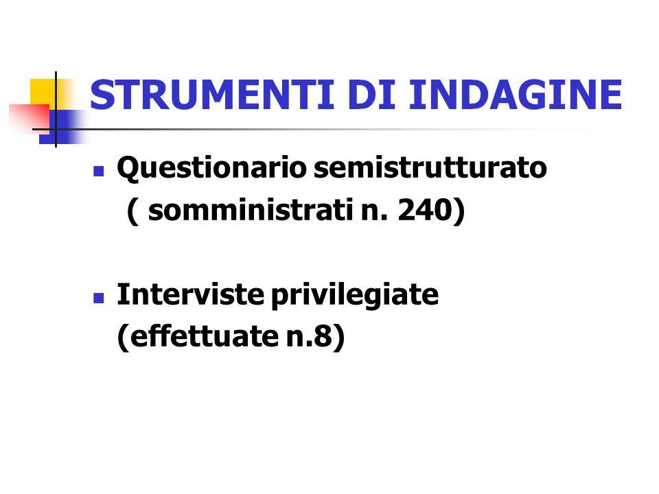 STRUMENTI DI INDAGINE Questionario semistrutturato ( somministrati n. 240) Interviste privilegiate (effettuate n.8)