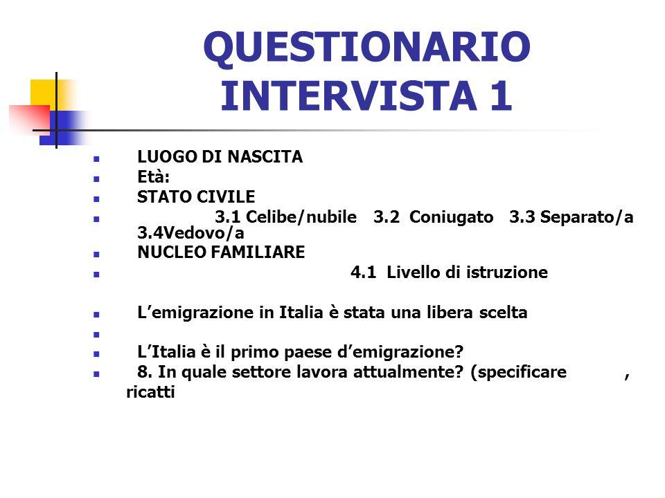 QUESTIONARIO INTERVISTA 1 LUOGO DI NASCITA Età: STATO CIVILE 3.1 Celibe/nubile 3.2 Coniugato 3.3 Separato/a 3.4Vedovo/a NUCLEO FAMILIARE 4.1 Livello d