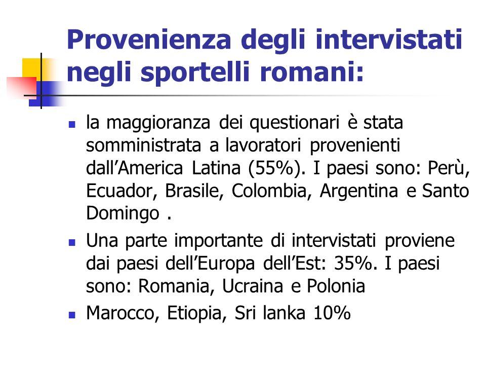 Provenienza degli intervistati negli sportelli romani: la maggioranza dei questionari è stata somministrata a lavoratori provenienti dallAmerica Latin