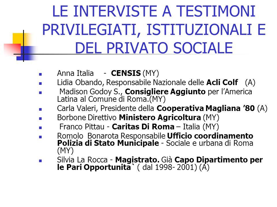 LE INTERVISTE A TESTIMONI PRIVILEGIATI, ISTITUZIONALI E DEL PRIVATO SOCIALE Anna Italia - CENSIS (MY) Lidia Obando, Responsabile Nazionale delle Acli