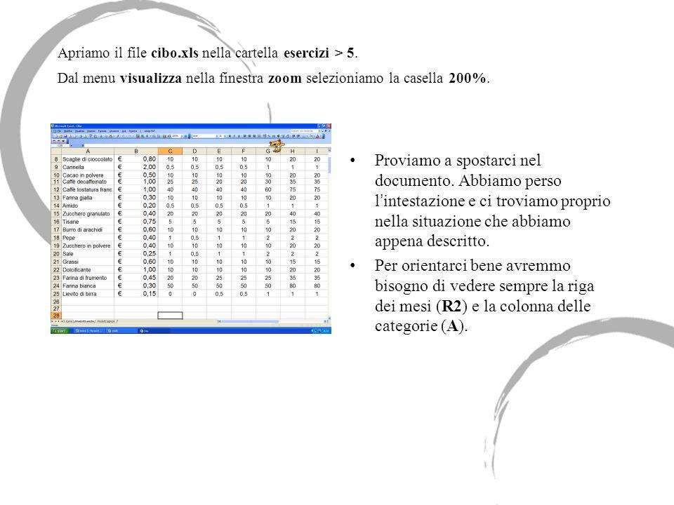 Apriamo il file cibo.xls nella cartella esercizi > 5. Dal menu visualizza nella finestra zoom selezioniamo la casella 200%. Proviamo a spostarci nel d