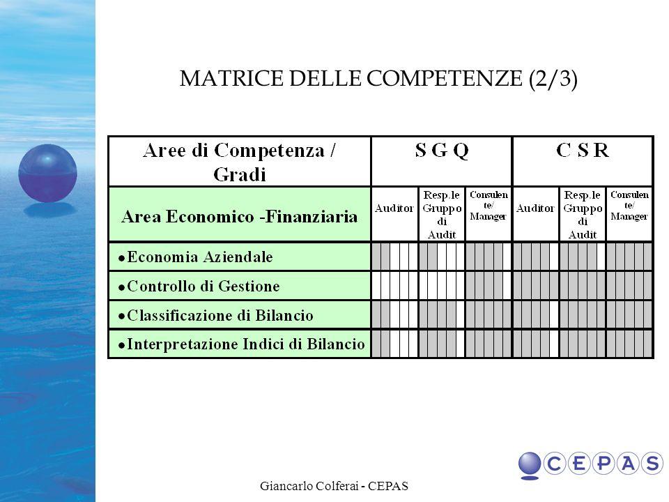 Giancarlo Colferai - CEPAS MATRICE DELLE COMPETENZE (2/3)