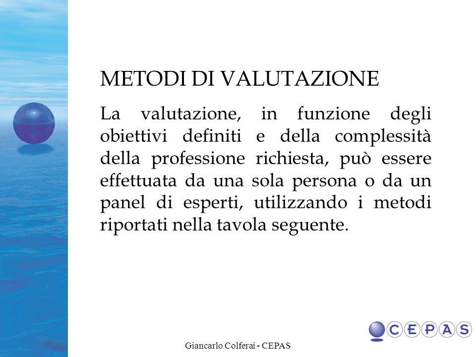 Giancarlo Colferai - CEPAS METODI DI VALUTAZIONE La valutazione, in funzione degli obiettivi definiti e della complessità della professione richiesta,