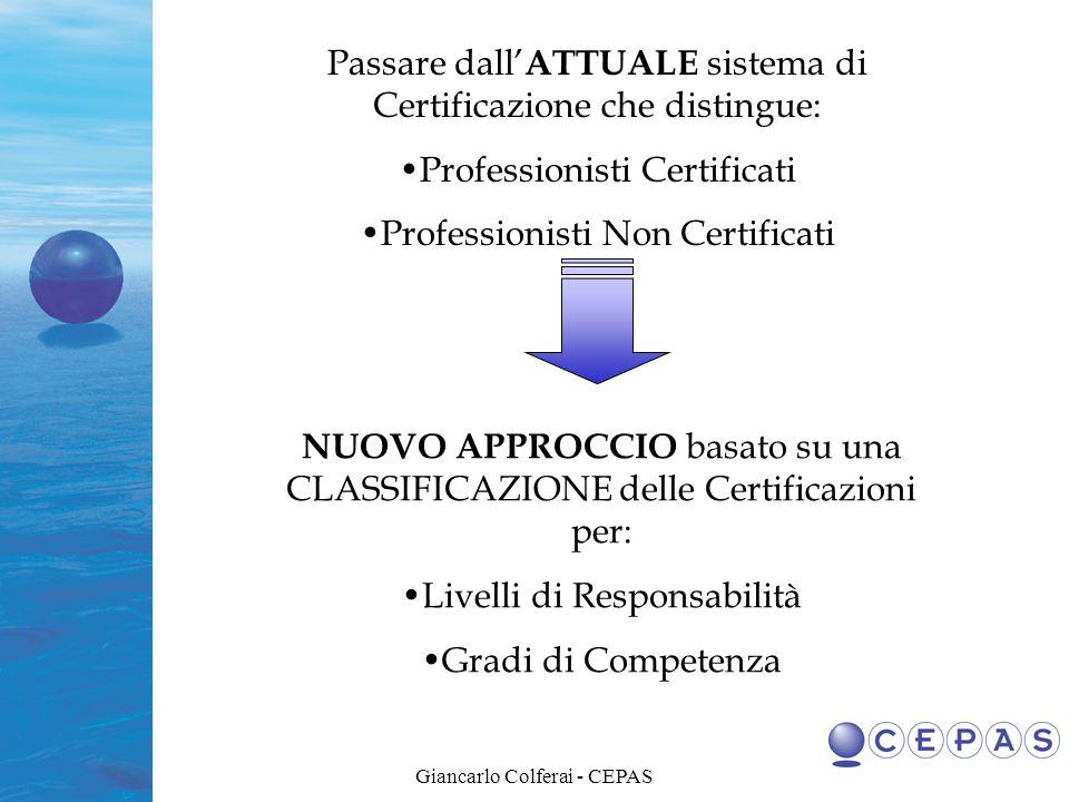 Giancarlo Colferai - CEPAS NUOVO APPROCCIO DELLA CERTIFICAZIONE CEPAS La premessa di base è che le prestazioni ed i risultati conseguiti da ogni persona hanno più valore di un esame formale.