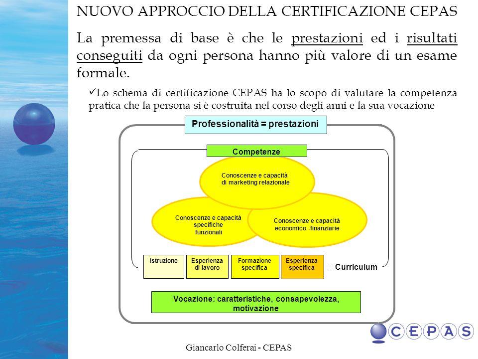 Giancarlo Colferai - CEPAS NUOVO APPROCCIO DELLA CERTIFICAZIONE CEPAS La premessa di base è che le prestazioni ed i risultati conseguiti da ogni perso